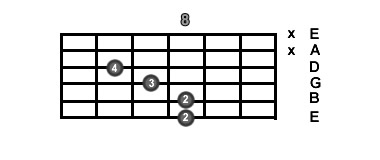 High E Shape C Major Chord