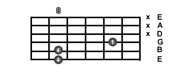 High G Chord Shape C Major
