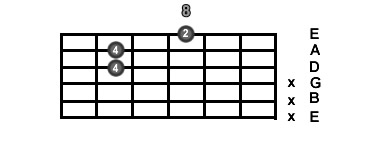 Low E Shape C Chord