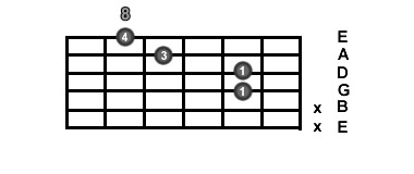 Low G Chord Shape