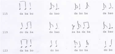 Dabadaba transcription